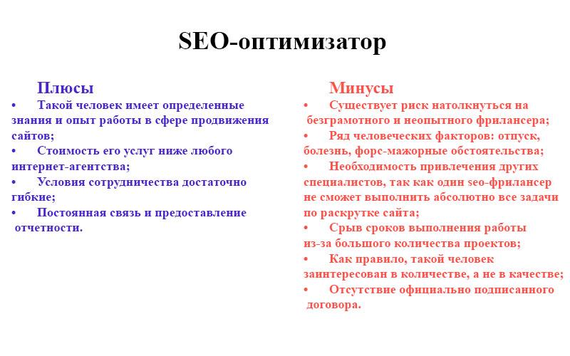 Продвижение сайтов Рязань
